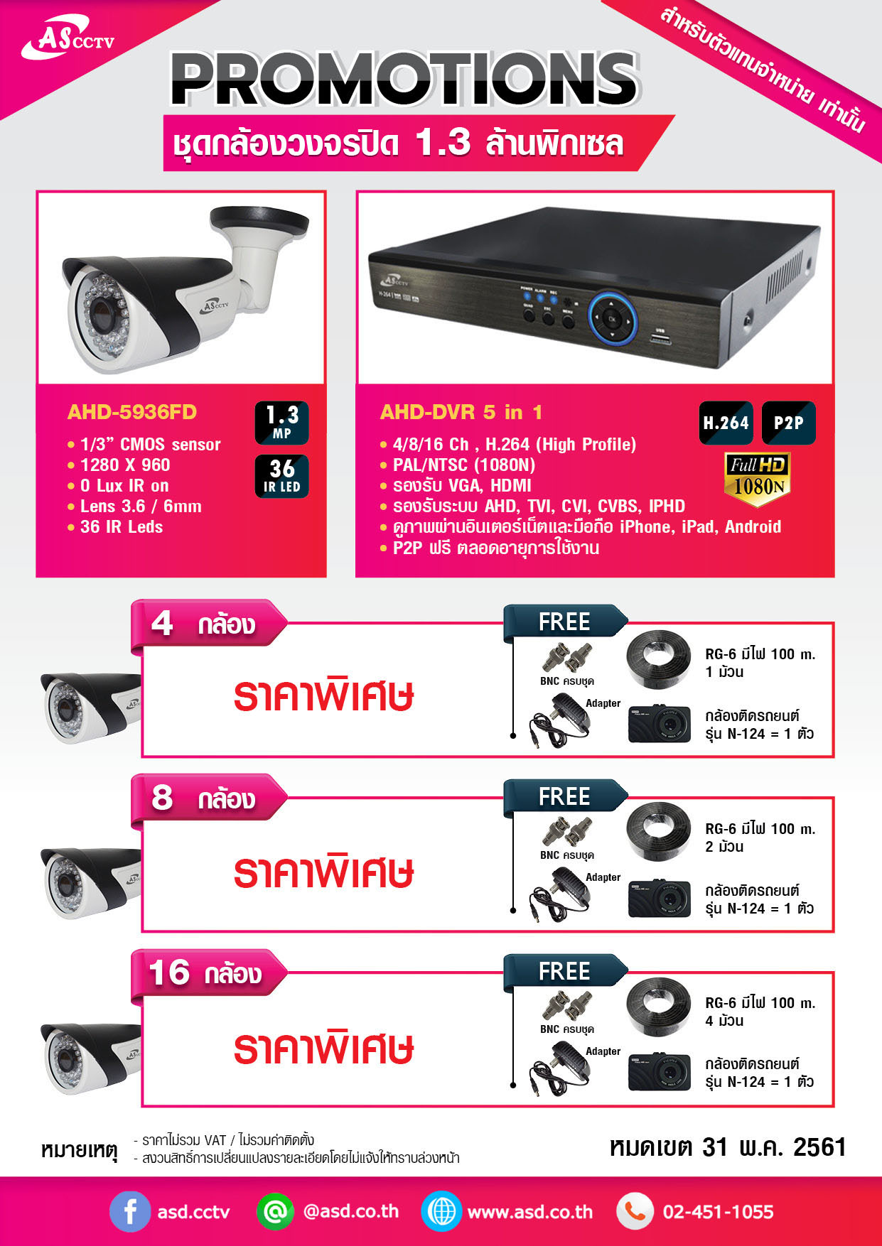 Promotion AHD 1.3MP