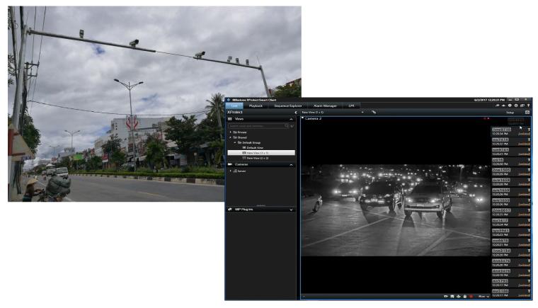 กล้องที่ให้ภาพมุม 360 องศา CCTV