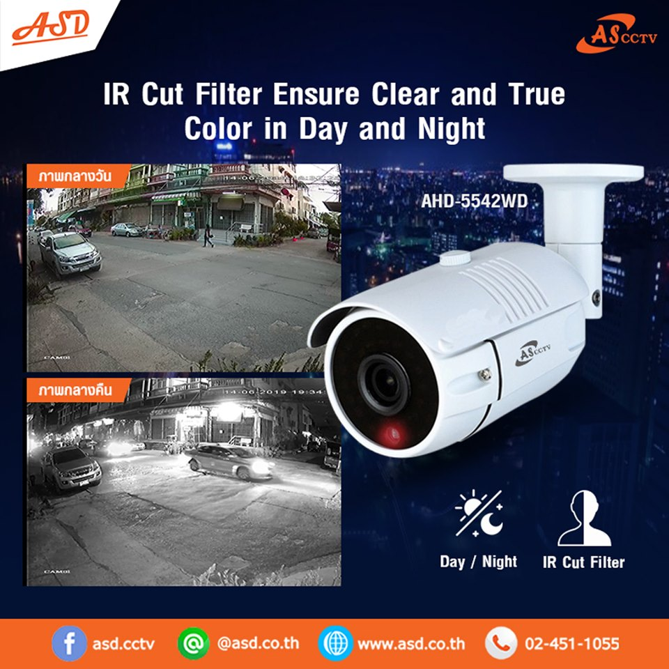 IR Cut Filter in Day and Night