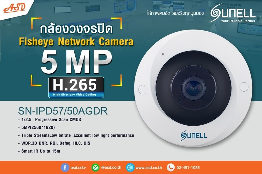 กล้องวงจรปิด Fisheye Network Camera