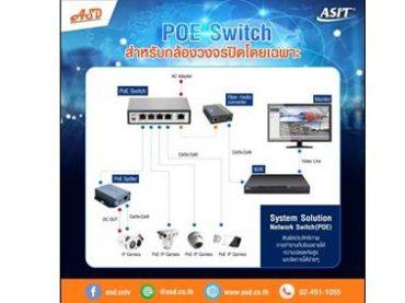 POE Switch 4/8 Portสำหรับกล้องวงจรปิดโดยเฉพาะสัญญาณไม่สะดุดจ่ายไฟเต็ม